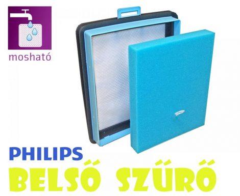 Philips BELSŐ szűrő / főszűrő porzsáknélküli porszívóba